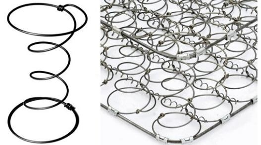 High Strength Bonnell Mattress Spring Coil / Furniture Coil Springs 4-7 Turns